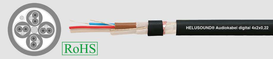 AES/EBU cyfrowy przewód audio 2 X 2 X 0,22